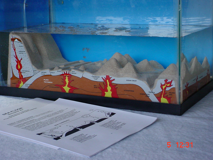 Science kits and activities for students and teachers for 10 facts about sea floor spreading